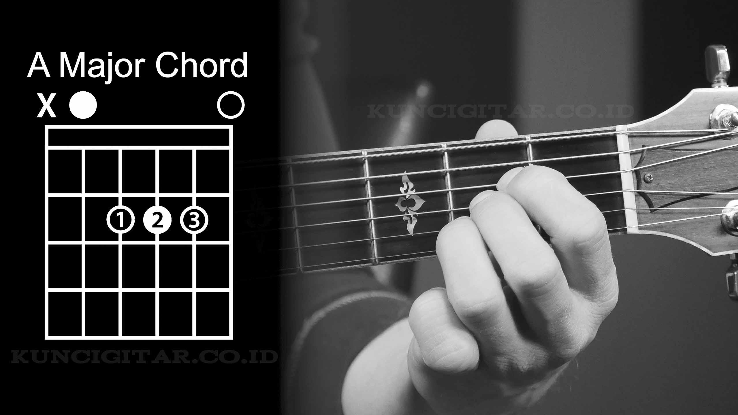 Berikut Ini 10 Gambar Kunci Dasar Gitar Lengkap Kuncigitar