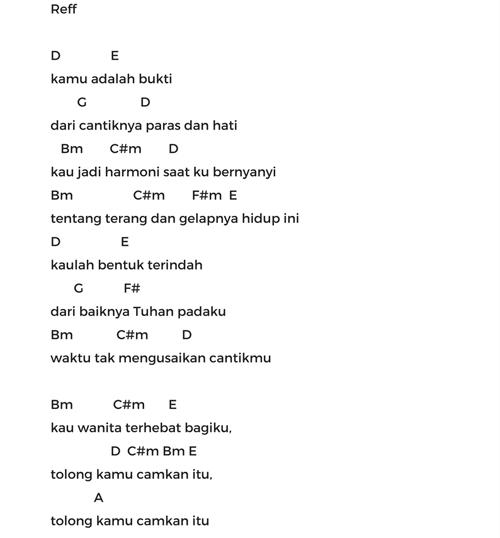 Chord Gitar Anji Cinta Dia: Chord Virgoun – Bukti (Lyric Video) #Trending