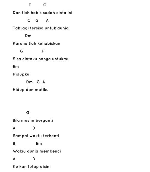 """Chord Virgoun """"Surat Cinta Untuk Starla"""" Kunci Gitar"""